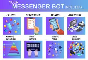 46995I will build an amazing facebook chatbot that will help you sell