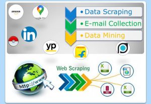 Email collection | Web and data scraping