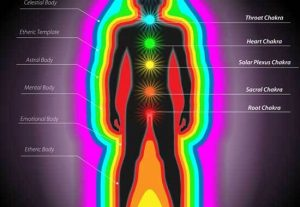 cleanse your aura and detach codes