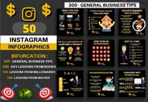 I will design 20 business success tips infographics for Instagram