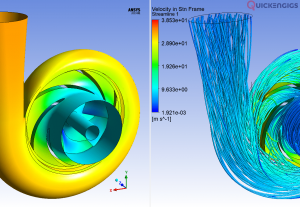 I will do your CFD analysis in ANSYS FLUENT