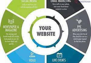 I will promote your Website over 1 million audience